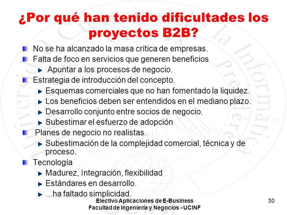 ¿Por qué han tenido dificultades los proyectos B2B