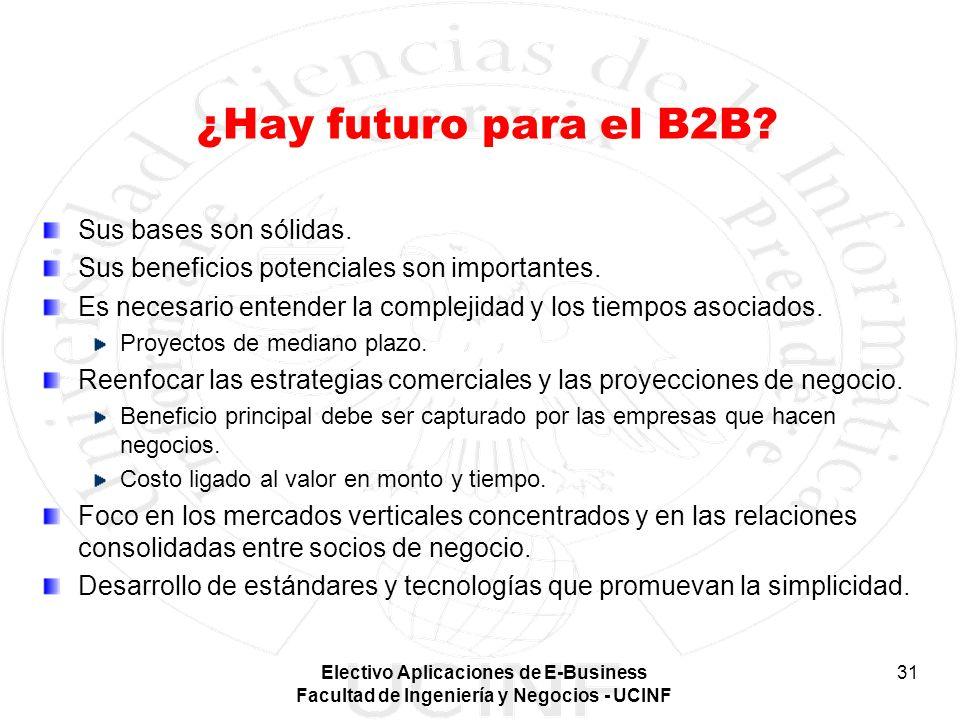 ¿Hay futuro para el B2B Sus bases son sólidas.