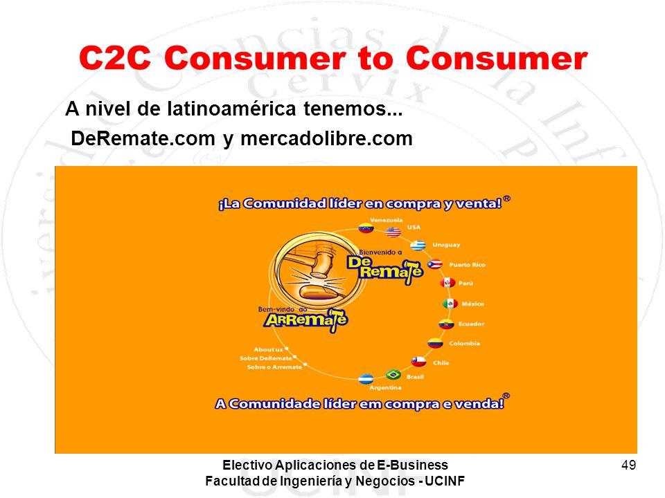 C2C Consumer to Consumer