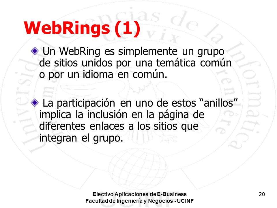 WebRings (1) Un WebRing es simplemente un grupo de sitios unidos por una temática común o por un idioma en común.