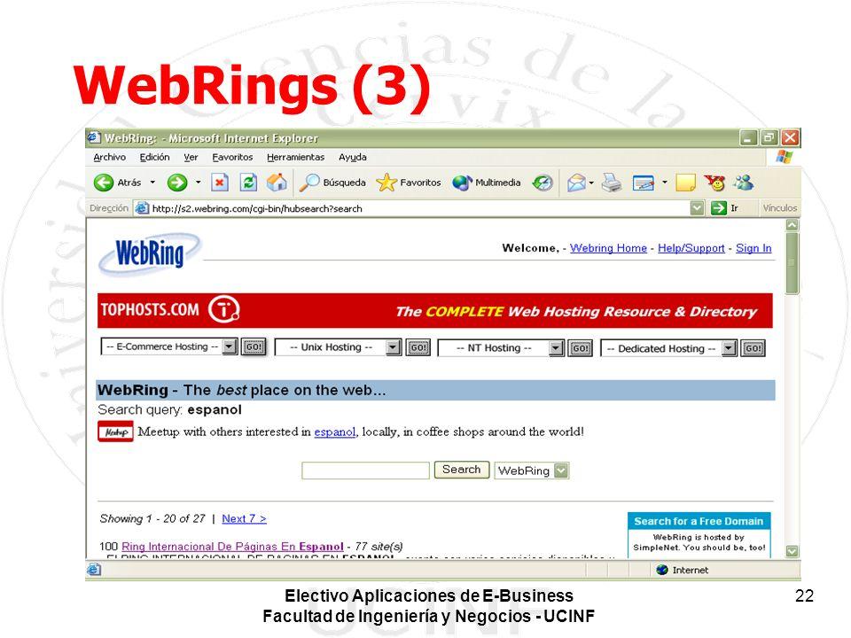 WebRings (3) Electivo Aplicaciones de E-Business