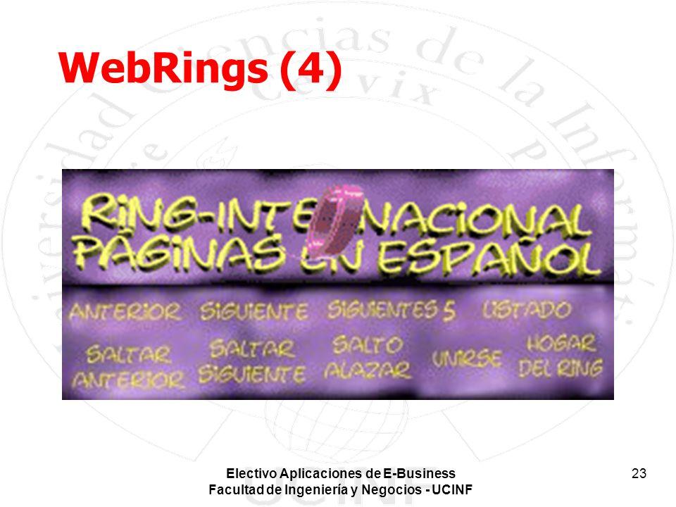 WebRings (4) Electivo Aplicaciones de E-Business
