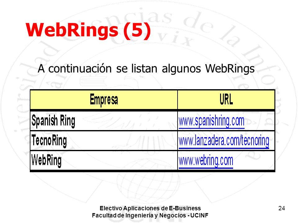 WebRings (5) A continuación se listan algunos WebRings