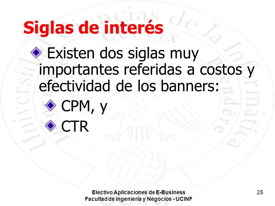 Siglas de interés Existen dos siglas muy importantes referidas a costos y efectividad de los banners: