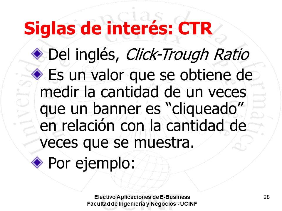 Siglas de interés: CTR Del inglés, Click-Trough Ratio