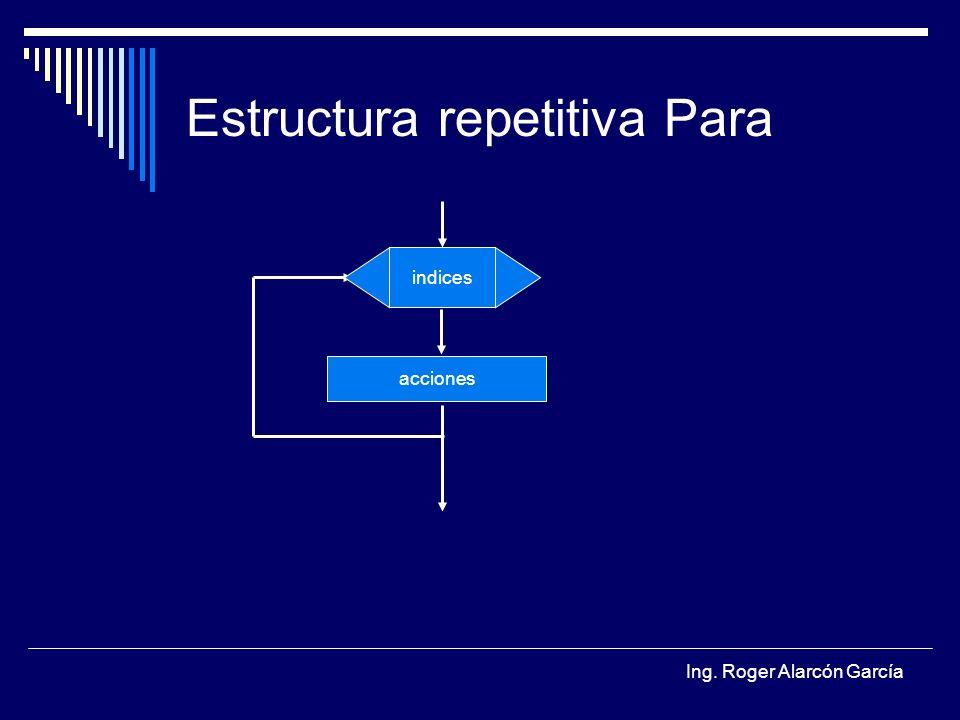 Estructura repetitiva Para