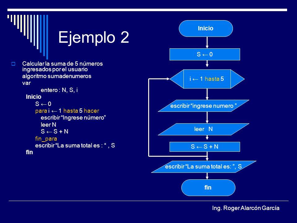 Ejemplo 2 Inicio. S ← 0. Calcular la suma de 5 números ingresados por el usuario. algoritmo sumadenumeros.