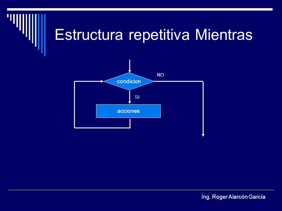 Estructura repetitiva Mientras