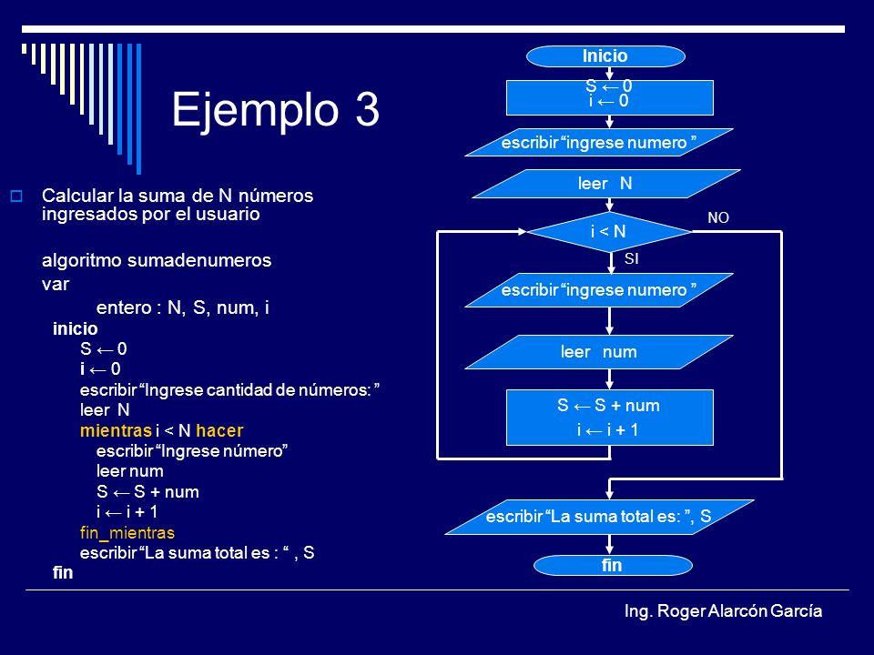 Ejemplo 3 Calcular la suma de N números ingresados por el usuario