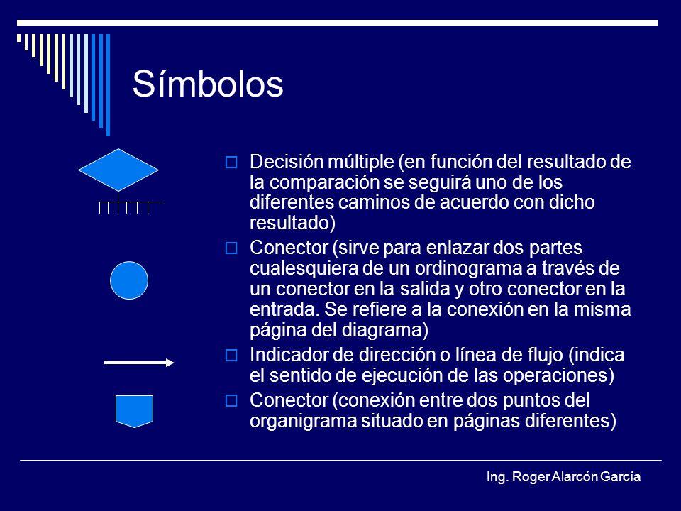Símbolos Decisión múltiple (en función del resultado de la comparación se seguirá uno de los diferentes caminos de acuerdo con dicho resultado)
