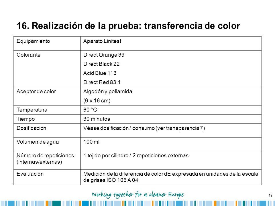 16. Realización de la prueba: transferencia de color