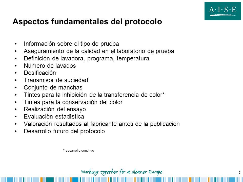 Aspectos fundamentales del protocolo