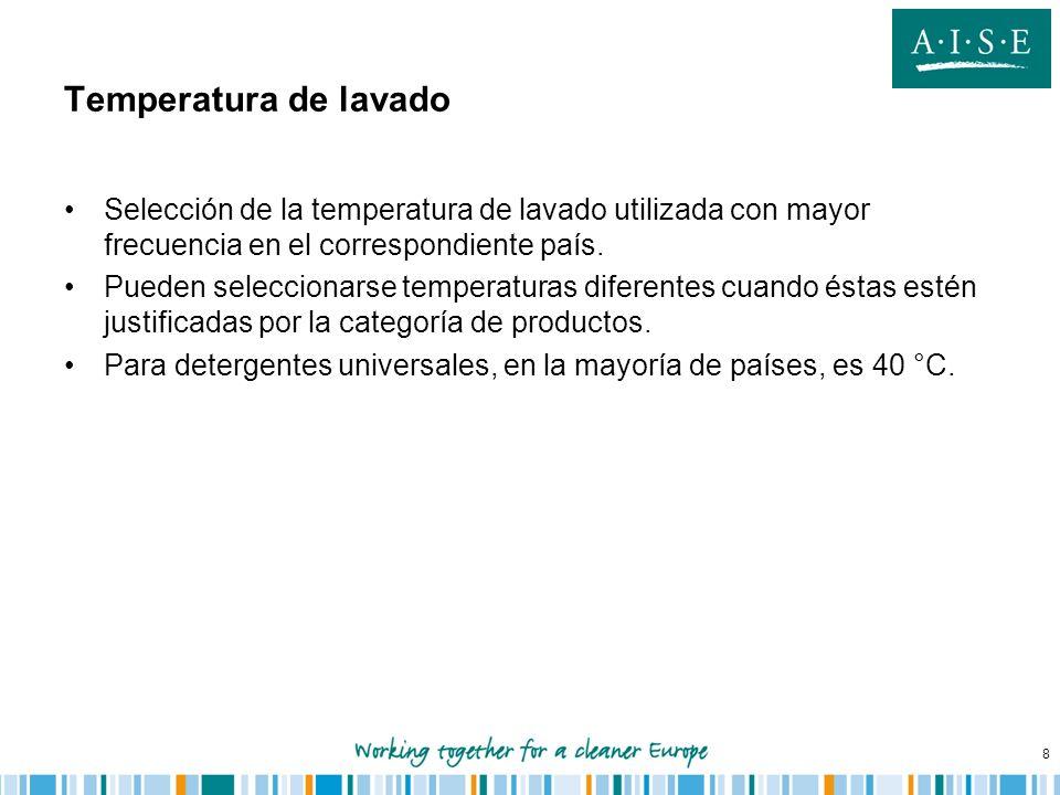 Temperatura de lavadoSelección de la temperatura de lavado utilizada con mayor frecuencia en el correspondiente país.