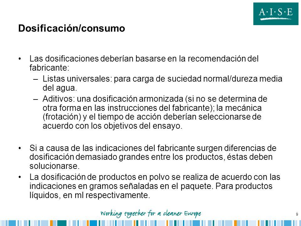 Dosificación/consumo