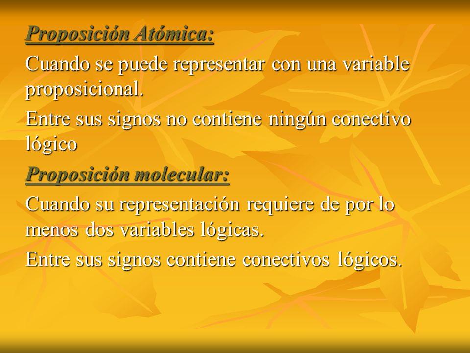 Proposición Atómica:Cuando se puede representar con una variable proposicional. Entre sus signos no contiene ningún conectivo lógico.