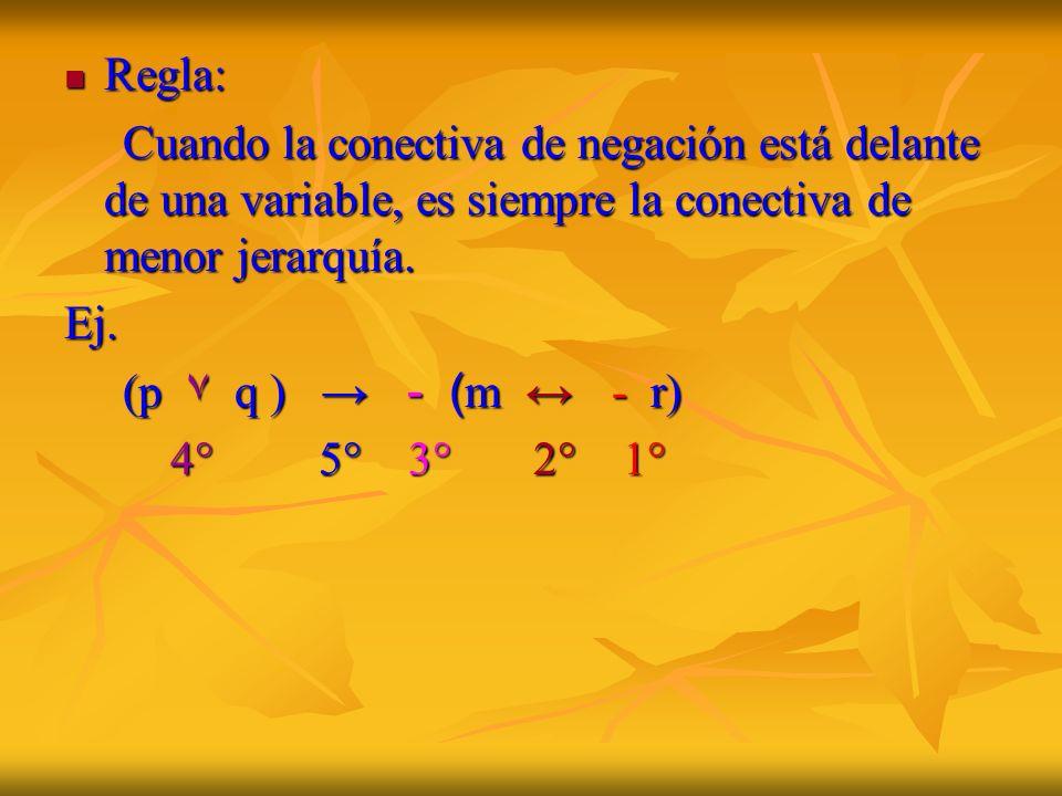 Regla:Cuando la conectiva de negación está delante de una variable, es siempre la conectiva de menor jerarquía.