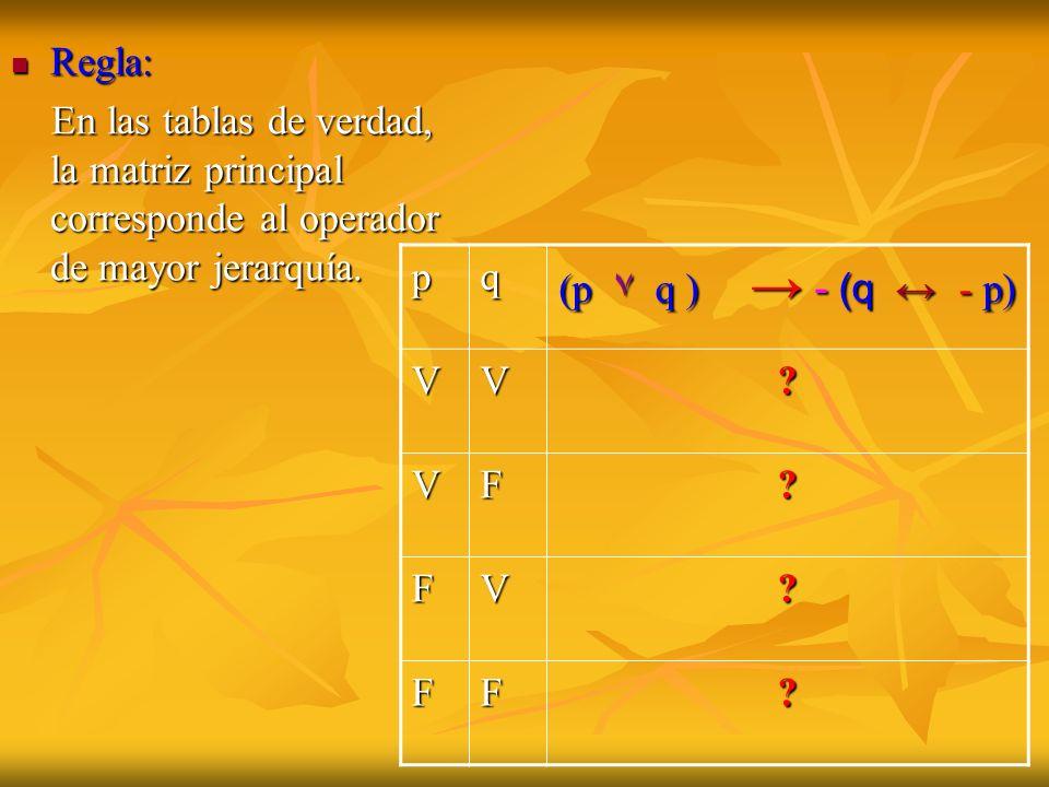 Regla:En las tablas de verdad, la matriz principal corresponde al operador de mayor jerarquía. p. q.