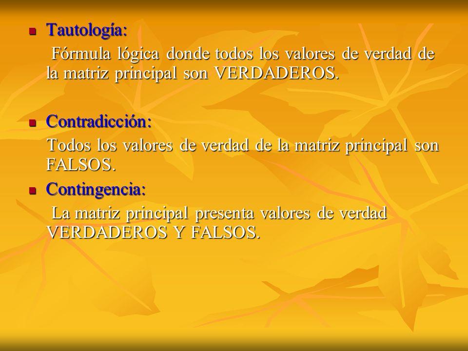 Tautología: Fórmula lógica donde todos los valores de verdad de la matriz principal son VERDADEROS.
