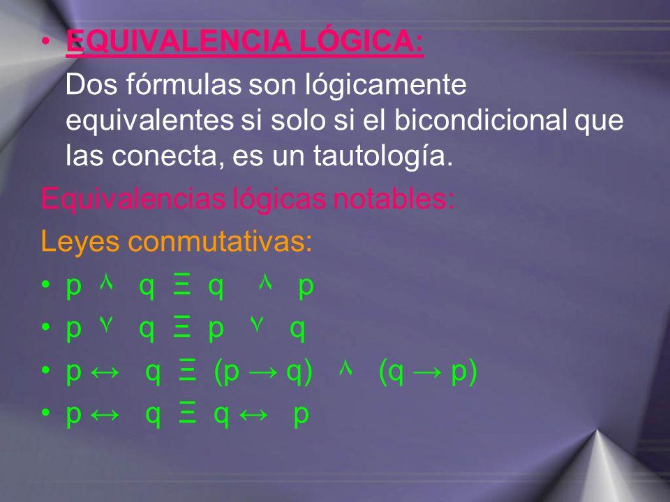 EQUIVALENCIA LÓGICA: Dos fórmulas son lógicamente equivalentes si solo si el bicondicional que las conecta, es un tautología.