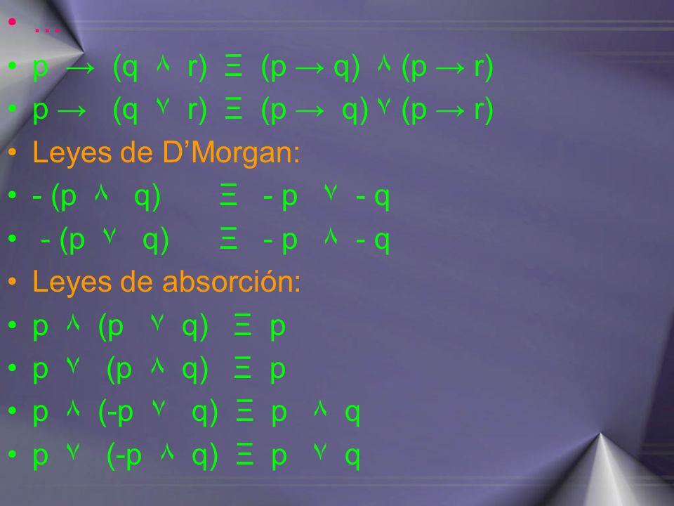 … p → (q ۸ r) Ξ (p → q) ۸ (p → r) p → (q ۷ r) Ξ (p → q) ۷ (p → r) Leyes de D'Morgan: