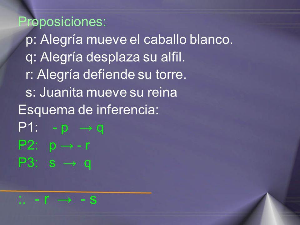 :. - r → - s Proposiciones: p: Alegría mueve el caballo blanco.