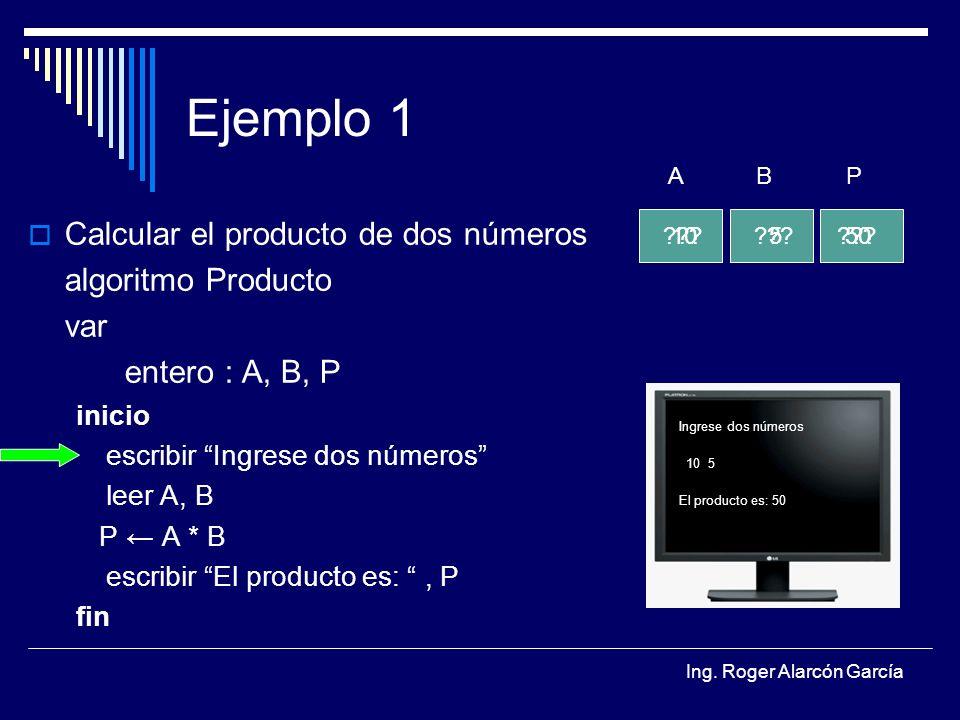 Ejemplo 1 Calcular el producto de dos números algoritmo Producto var