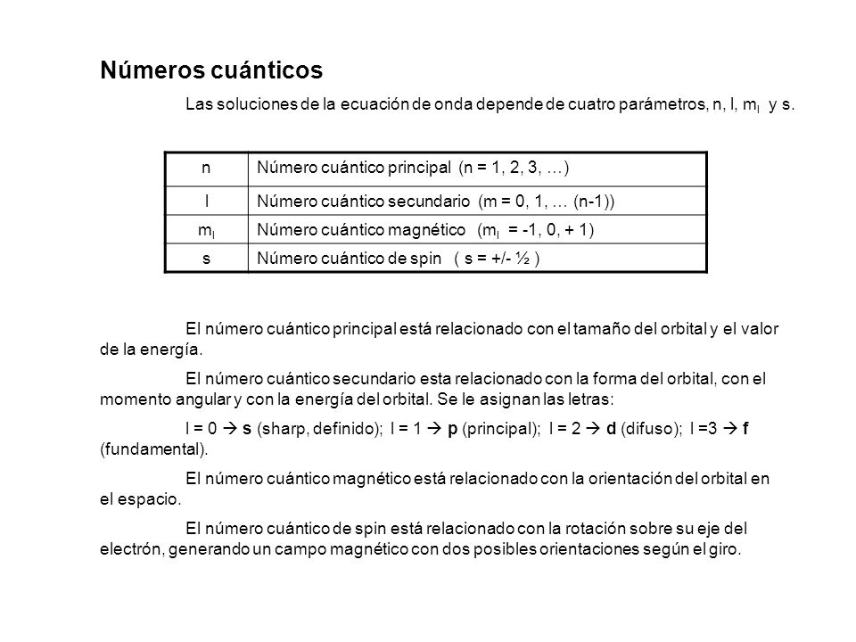 Números cuánticosLas soluciones de la ecuación de onda depende de cuatro parámetros, n, l, ml y s.