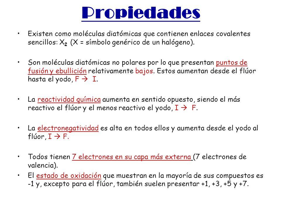 Propiedades Existen como moléculas diatómicas que contienen enlaces covalentes sencillos: X2 (X = símbolo genérico de un halógeno).