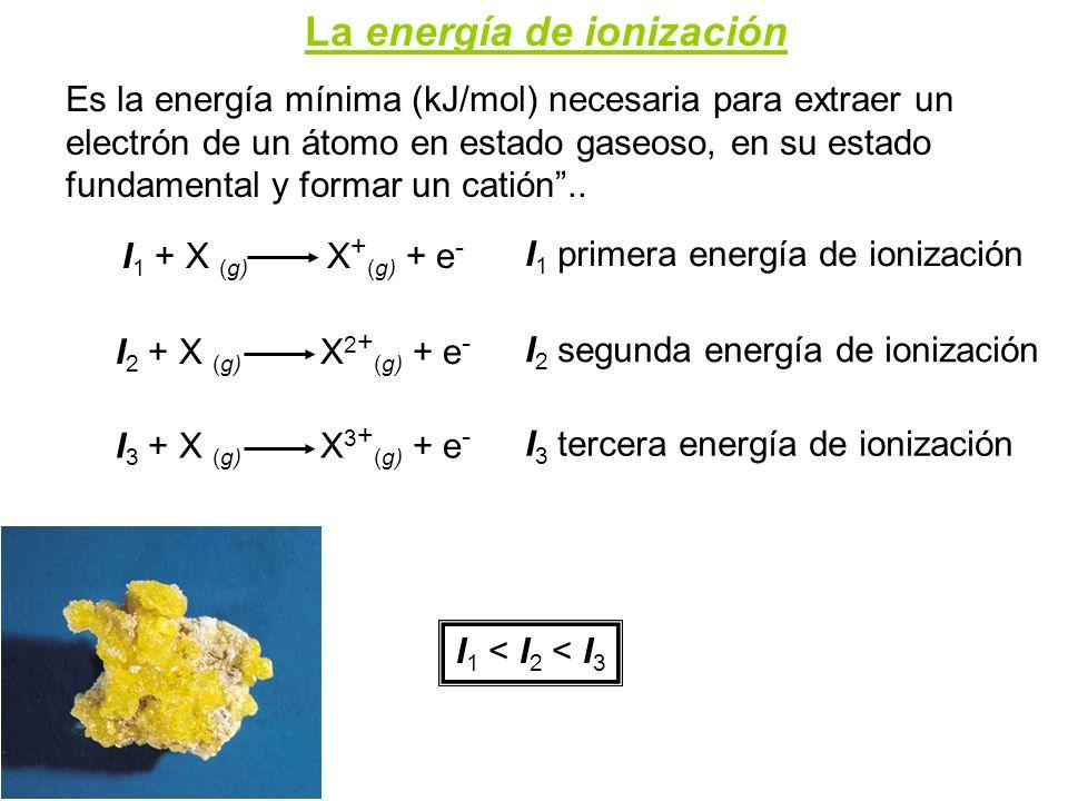 La energía de ionización