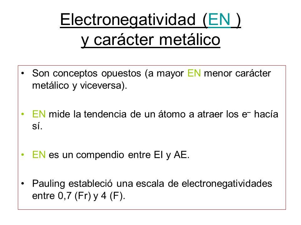 Electronegatividad (EN ) y carácter metálico