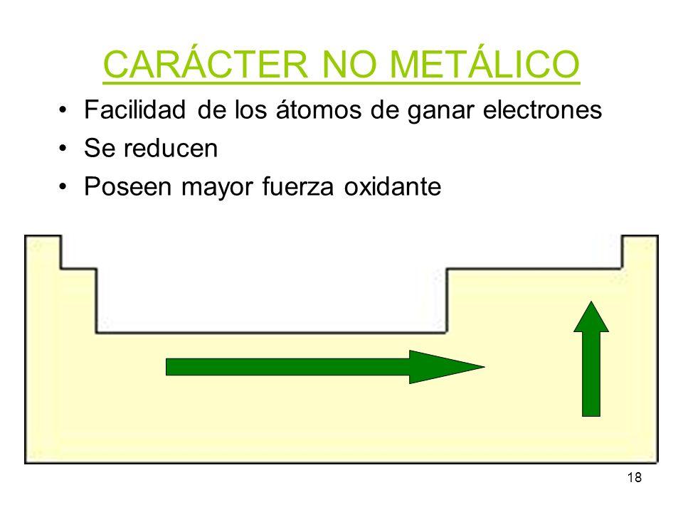 CARÁCTER NO METÁLICO Facilidad de los átomos de ganar electrones