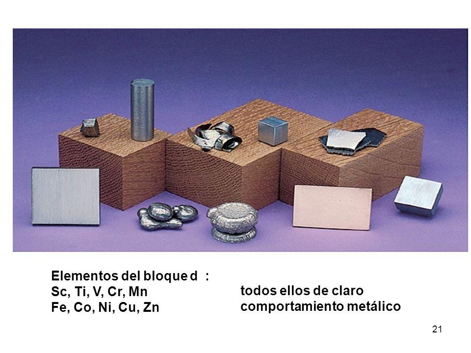 Elementos del bloque d : Sc, Ti, V, Cr, Mn Fe, Co, Ni, Cu, Zn