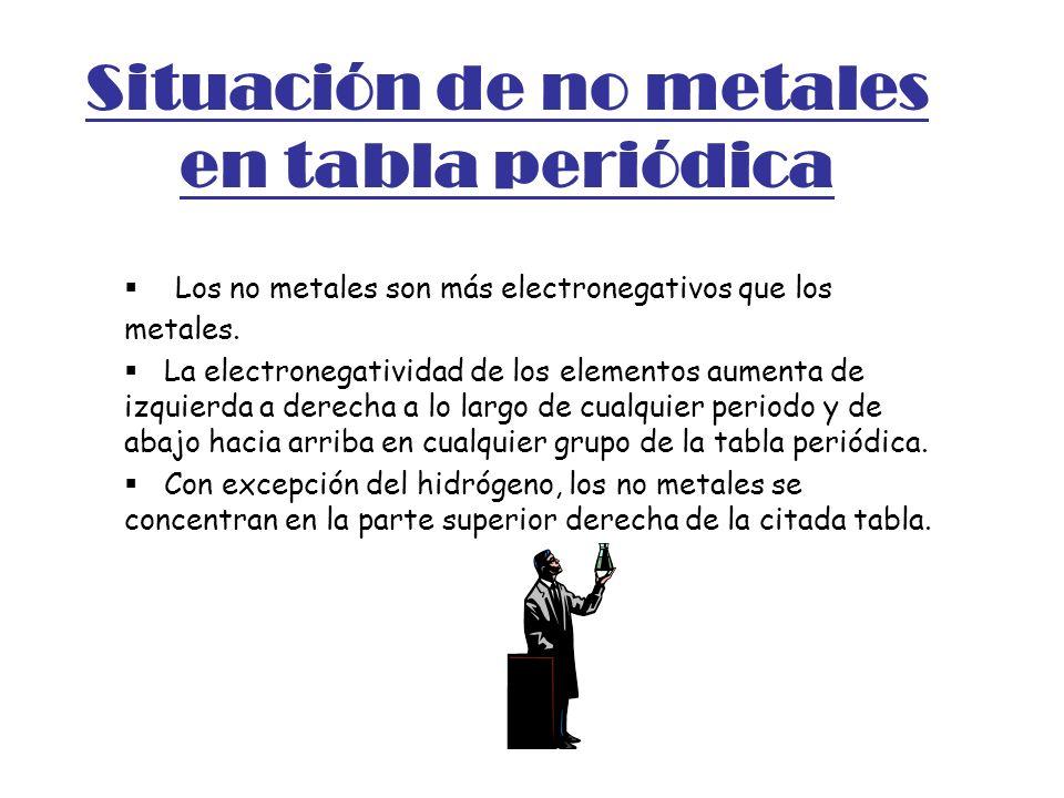 Situación de no metales en tabla periódica