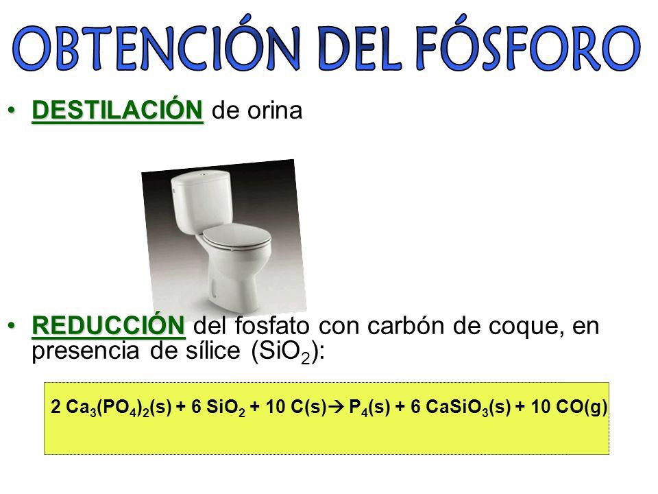 2 Ca3(PO4)2(s) + 6 SiO2 + 10 C(s) P4(s) + 6 CaSiO3(s) + 10 CO(g)