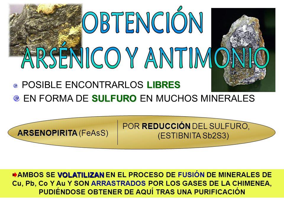 POSIBLE ENCONTRARLOS LIBRES EN FORMA DE SULFURO EN MUCHOS MINERALES