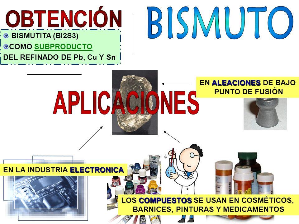 BISMUTO OBTENCIÓN APLICACIONES BISMUTITA (Bi2S3) COMO SUBPRODUCTO