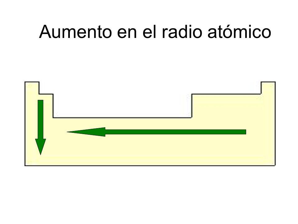 Aumento en el radio atómico
