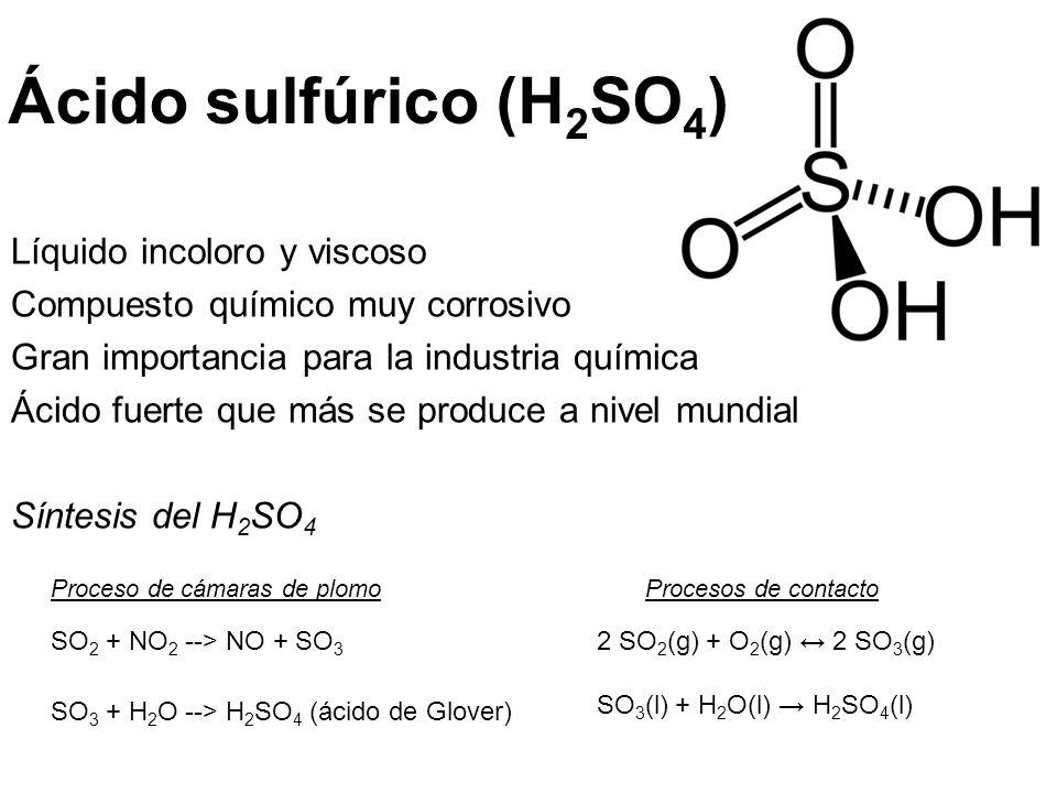 Ácido sulfúrico (H2SO4) Líquido incoloro y viscoso