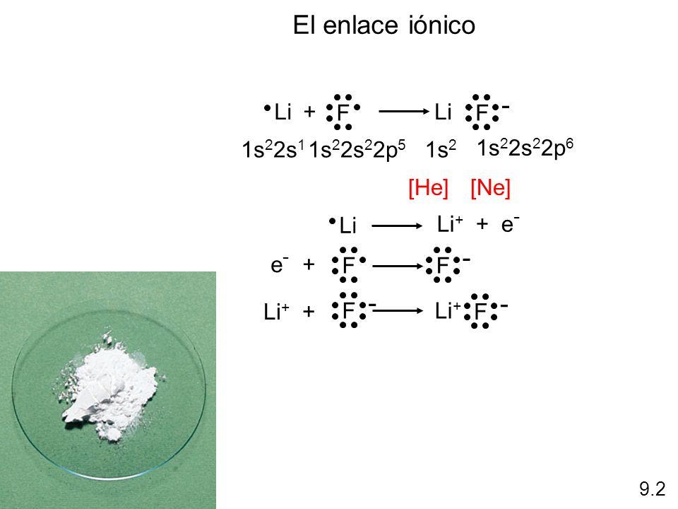 El enlace iónico - - - Li + F Li + F 1s22s1 1s22s22p5 1s2 1s22s22p6