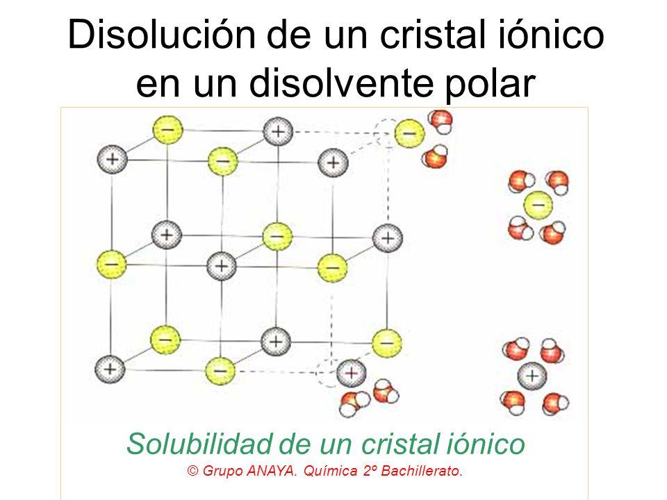 Disolución de un cristal iónico en un disolvente polar