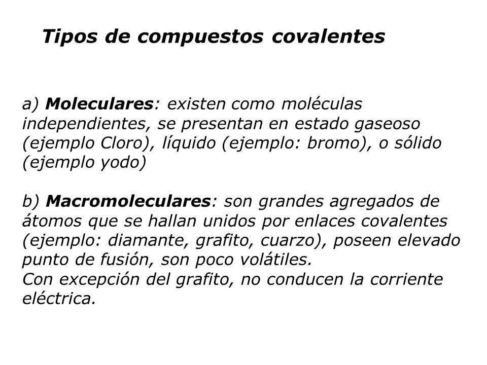 Tipos de compuestos covalentes