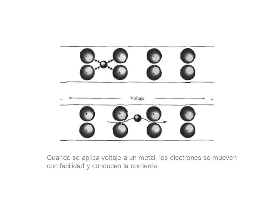 Cuando se aplica voltaje a un metal, los electrones se mueven con facilidad y conducen la corriente