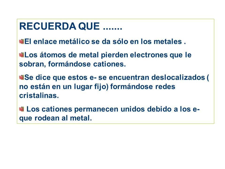 RECUERDA QUE ....... El enlace metálico se da sólo en los metales .