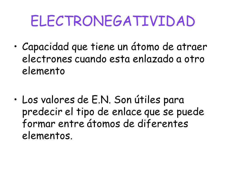 ELECTRONEGATIVIDAD Capacidad que tiene un átomo de atraer electrones cuando esta enlazado a otro elemento.