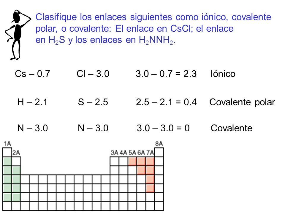 Clasifique los enlaces siguientes como iónico, covalente