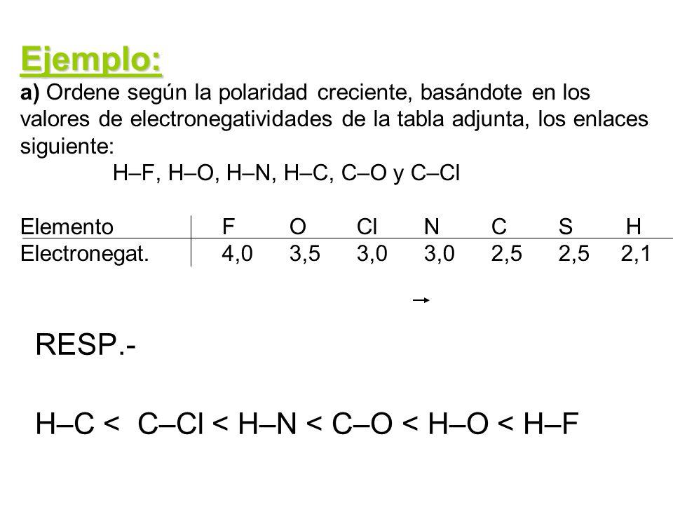 Ejemplo: a) Ordene según la polaridad creciente, basándote en los valores de electronegatividades de la tabla adjunta, los enlaces siguiente: H–F, H–O, H–N, H–C, C–O y C–Cl Elemento F O Cl N C S H Electronegat. 4,0 3,5 3,0 3,0 2,5 2,5 2,1