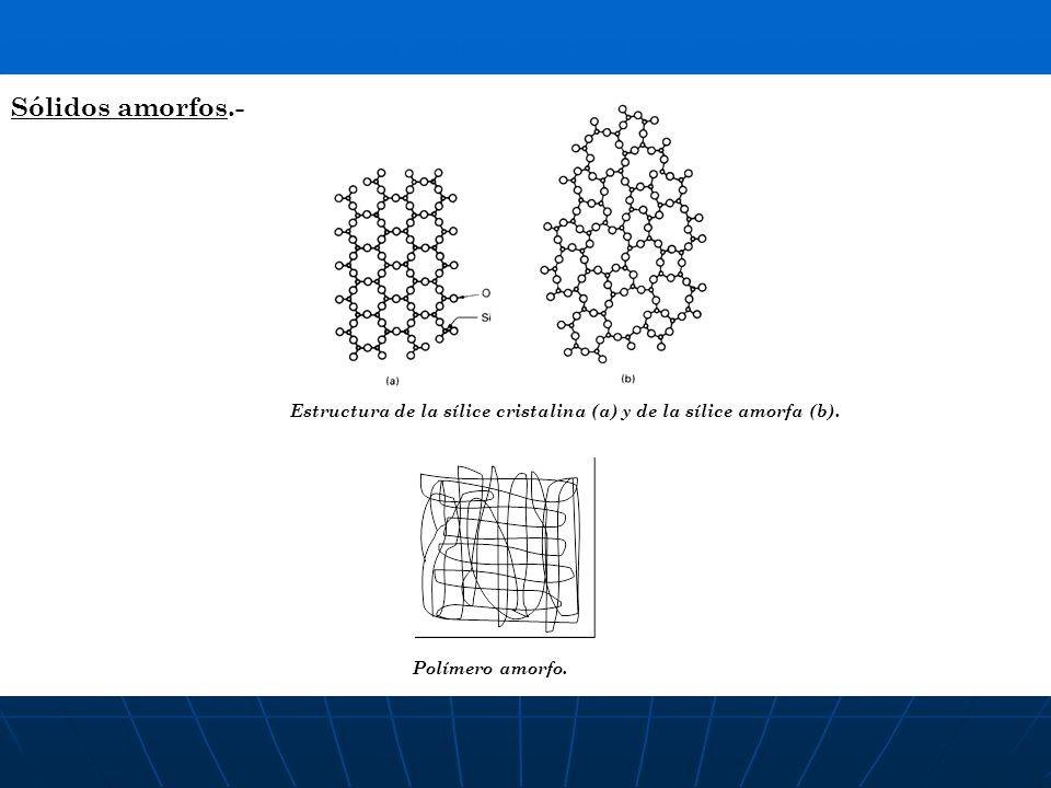Sólidos amorfos.- Estructura de la sílice cristalina (a) y de la sílice amorfa (b). Polímero amorfo.