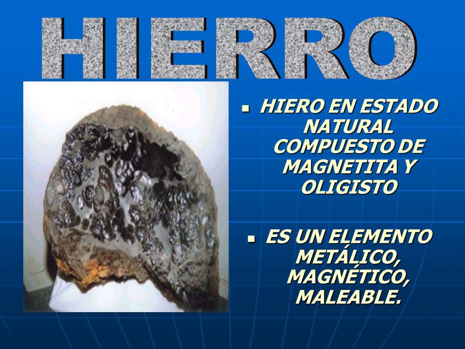 HIERRO HIERO EN ESTADO NATURAL COMPUESTO DE MAGNETITA Y OLIGISTO