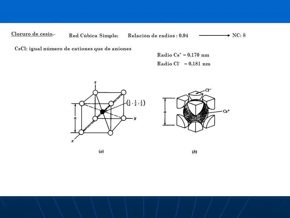 Cloruro de cesio.- Red Cúbica Simple; Relación de radios : 0,94. NC: 8. CsCl: igual número de cationes que de aniones.