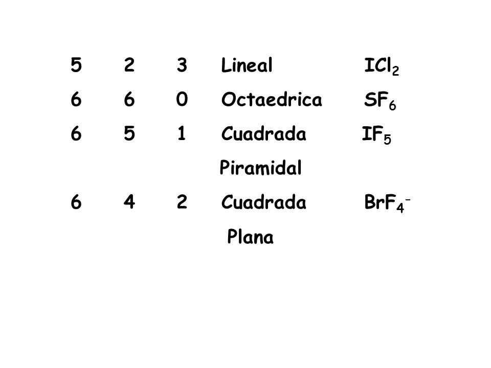 5 2 3 Lineal ICl2 6 6 0 Octaedrica SF6 6 5 1 Cuadrada IF5 Piramidal